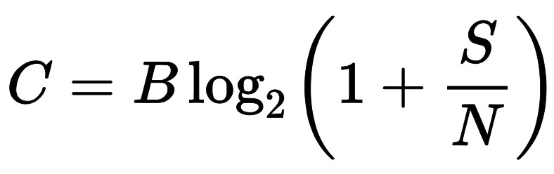 Shannon Limit formula